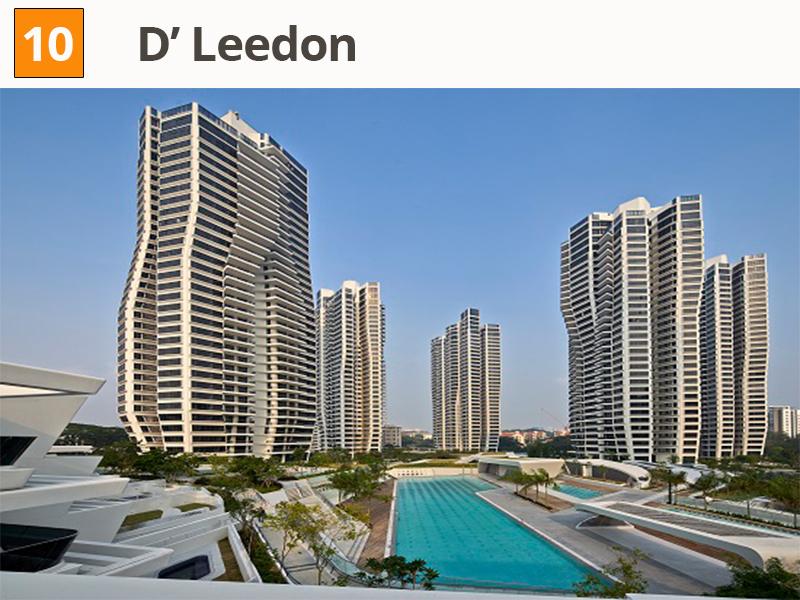 The Top Most Unique Condo in Singapore