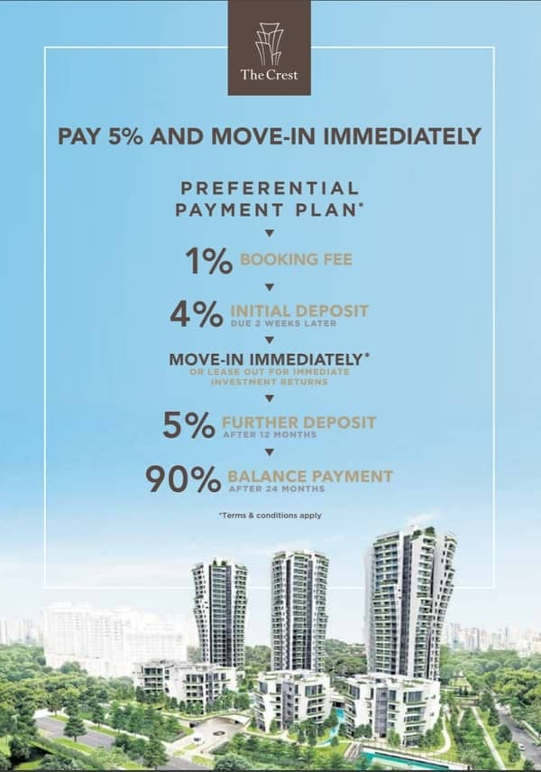 The Crest Deferred Payment Scheme