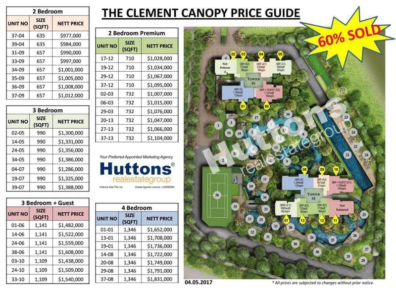 The Clement Canopy Price