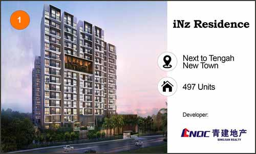 New EC Launch Inz Residence