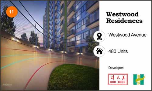 new ec launch westwood-residences