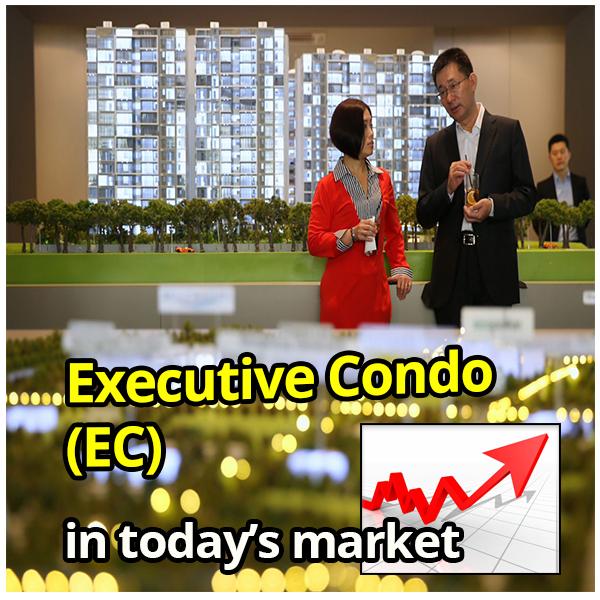 EC market