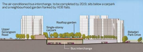 Bidadari bus interchange