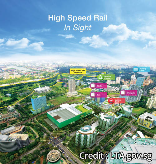 Singapore KL High Speed Rail