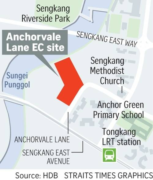 anchorvale-lane-ec-site