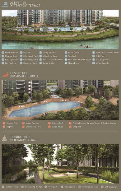 The terrace ec facilities singapore condo for sale for The terrace top date