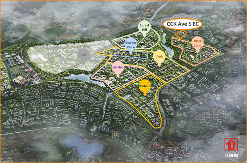 choa-chu-kang-avenue-5-ec-next-to-tengah-development