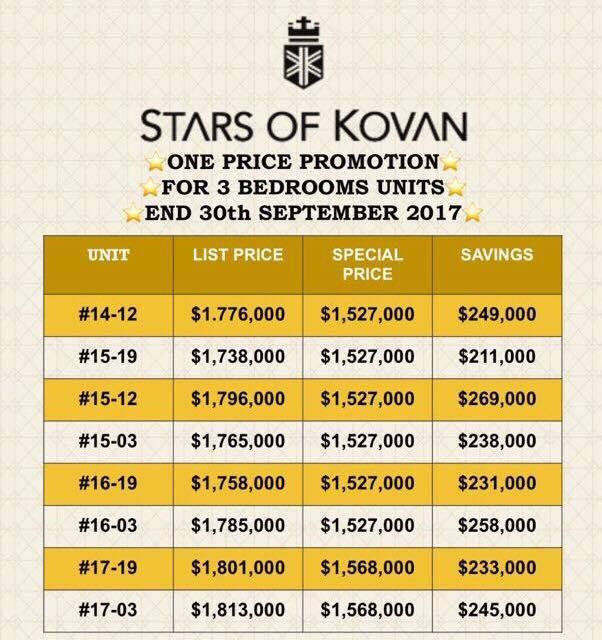 Stars of Kovan discount