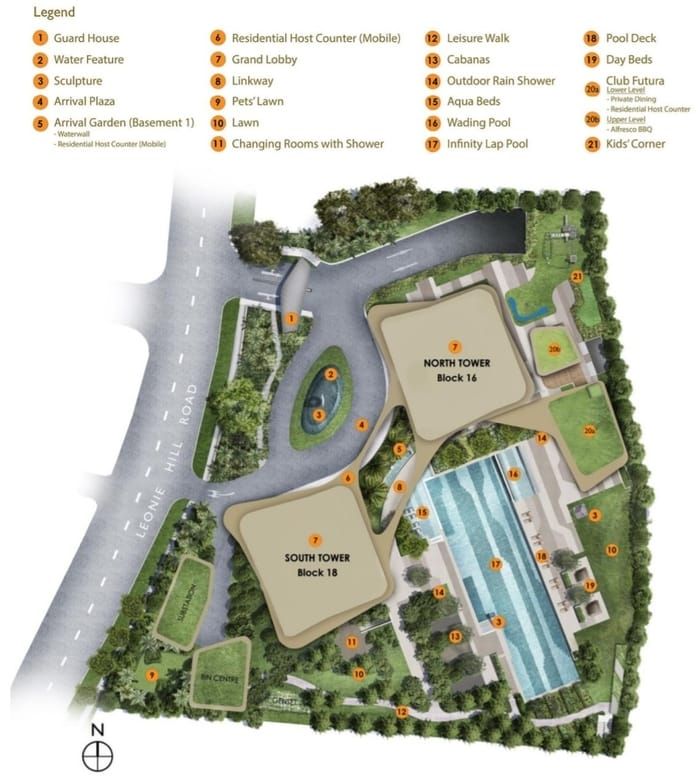 New Future Site Plan