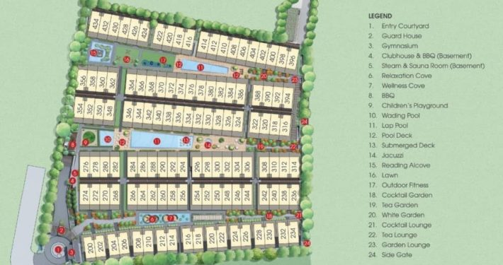Belgravia Villas Site Plan