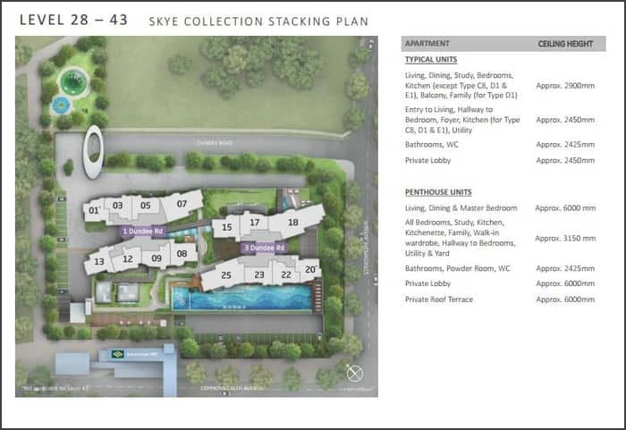 Queens Peak condo site plan