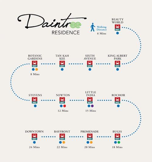 Daintree Residence near MRT