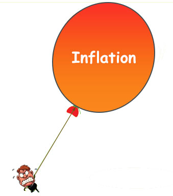 Property Investment against inflation