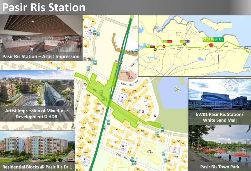 Pasir Ris Station