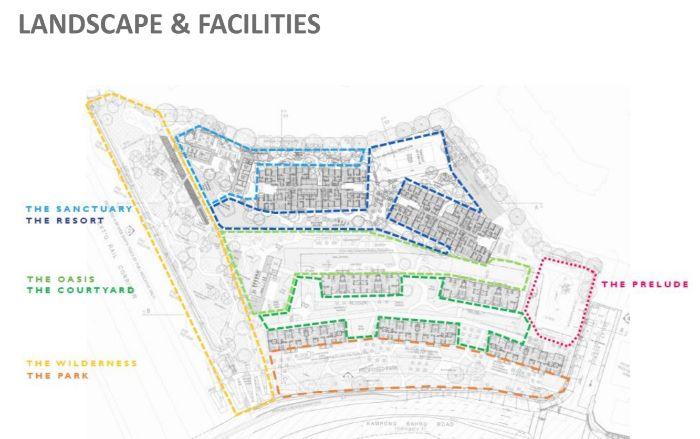 Avenue South Site Plan