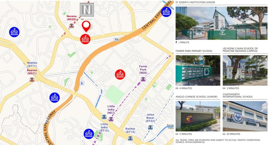 Neu Novena school nearby