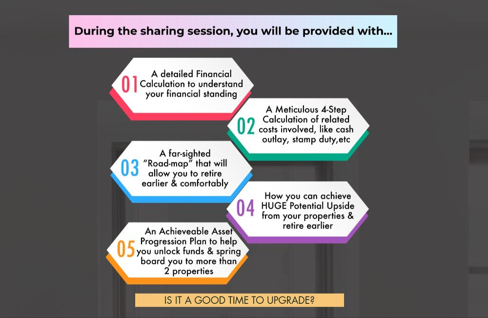 Asset Progression Plan 4