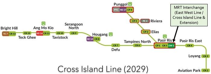 Pasir Ris Condo Cross island line
