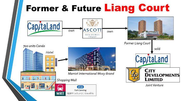 Liang Court Developer