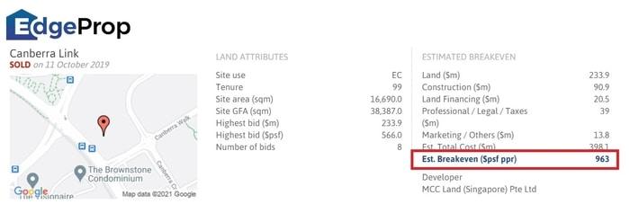 Provence Residence EC price