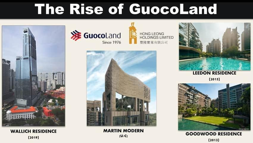 Guoco Midtown Modern developer Guocoland