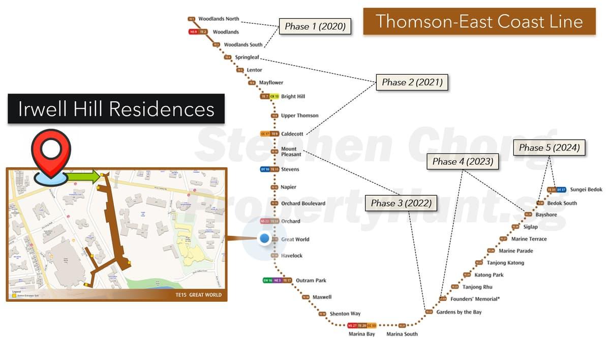 Great World MRT near Irwell Hill Residences