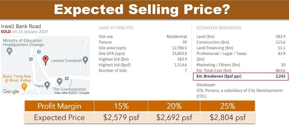 Irwell Hill condo price
