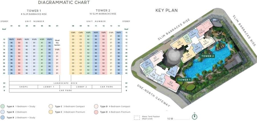 One North Eden condo floorplan