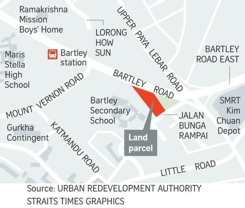 JBR Bartley condo location