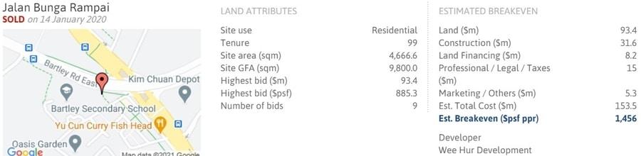 JBR Bartley condo price