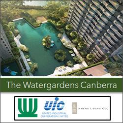 Watergardens Canberra condo